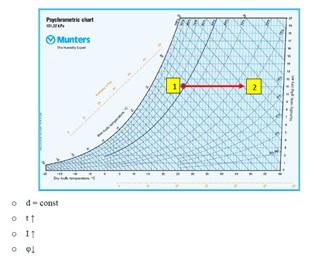 Hướng dẫn tính toán AHU với không khí ẩm