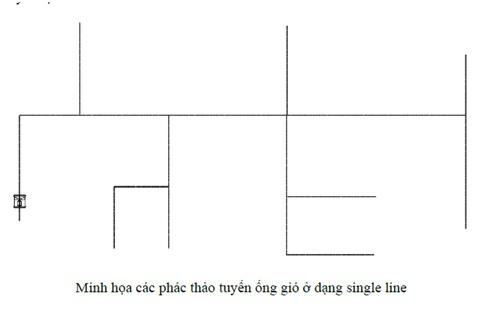 Cách phác thảo và tính toán kích thước ống gió